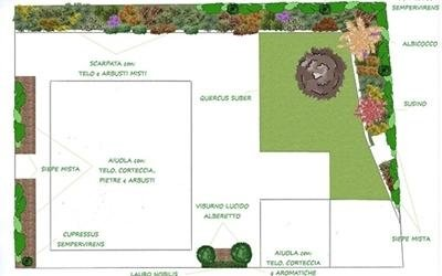 progetta il tuo giardino