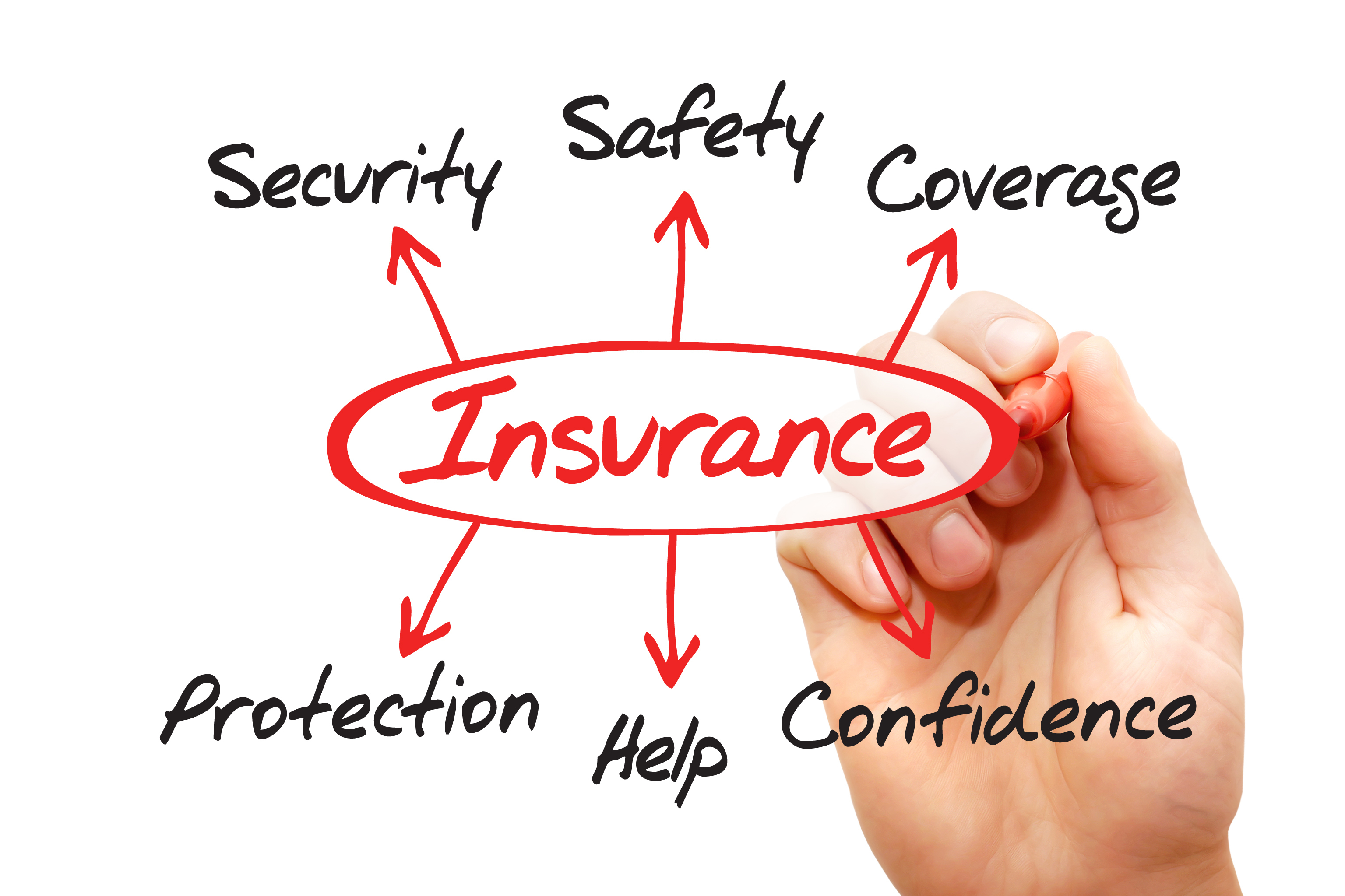 Life insurance and medicare policies in St. Charles, MO