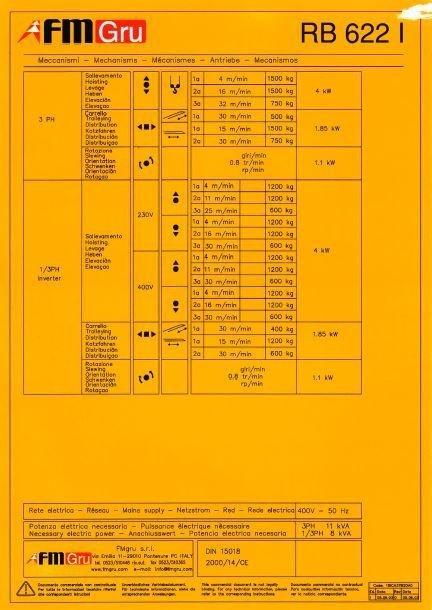 RB 622 L dettagli