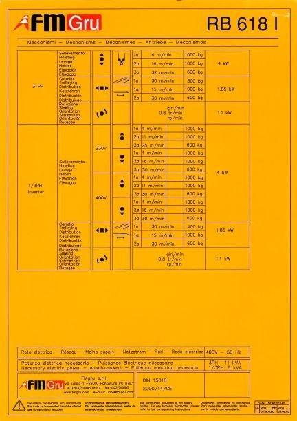 RB 618 L dettagli
