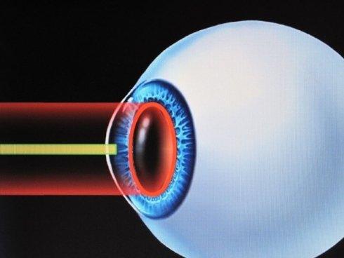 eye tracker attivo passivo