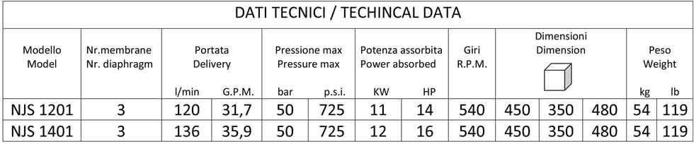 Pompe a membrana