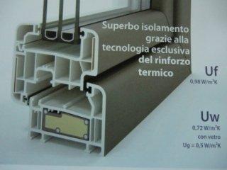 Serramento PVC CONDOR