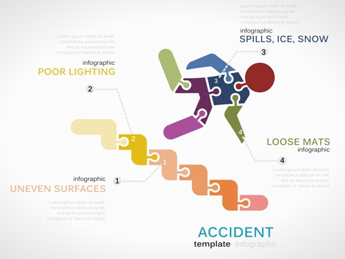 Graphic of various personal injuries