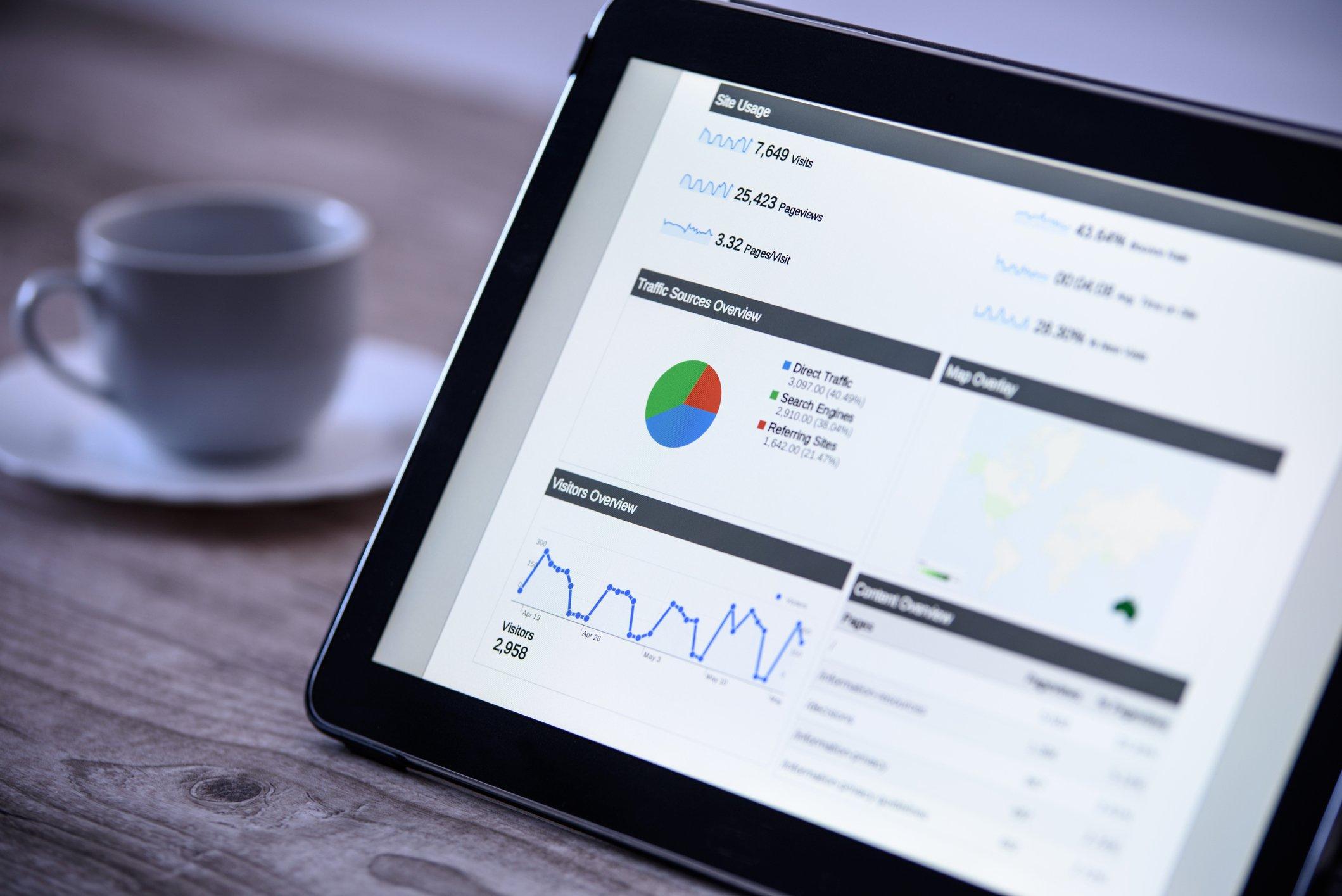 Digital Marketing Brampton