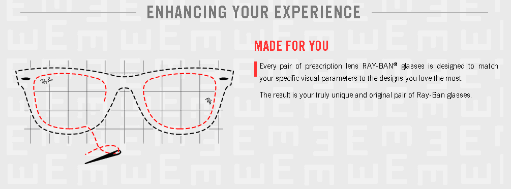 Enhancing you experience