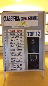un cartellone con delle classifiche dopo 4 settimane di utilizzo di Slim Belly