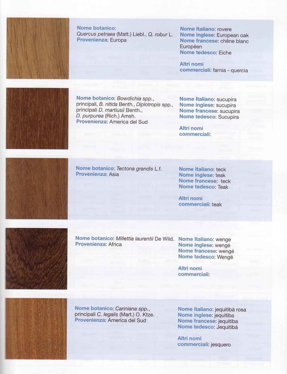 Lista di tipi di legni