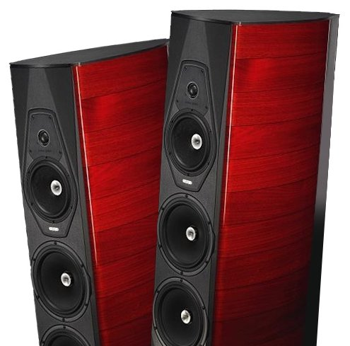 sonus faber speakers