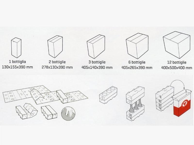 istruzioni per montare una scatola regalo