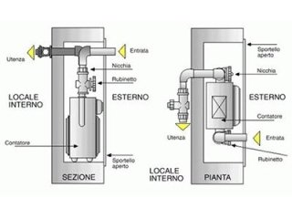 delibere contatore gas metano