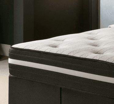 Kelburn Orthopaedic Divan Bed & Mattress