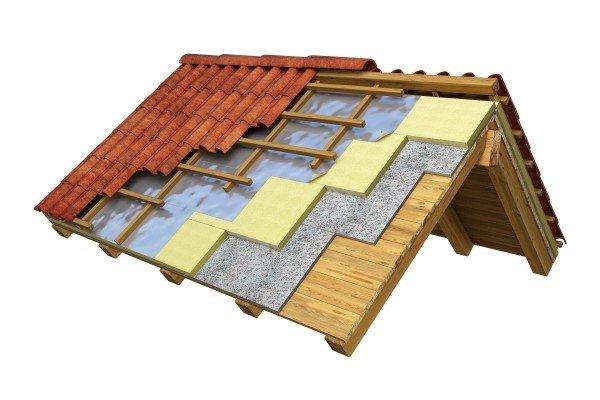 il tetto di una casa