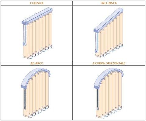 verticali