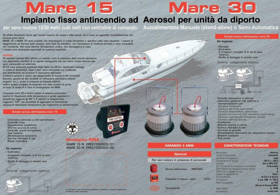 fire prevention systems for boats