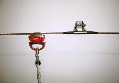 Dispositivi per la sicurezza sul lavoro