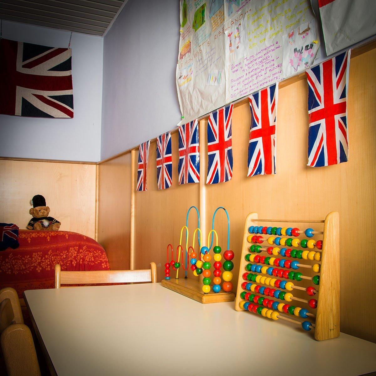 laboratorio per corso d'inglese