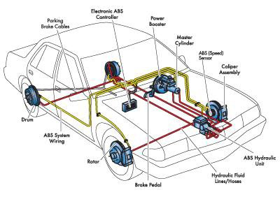 View of the various parts of the car