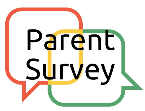 Parent Sentiment Survey