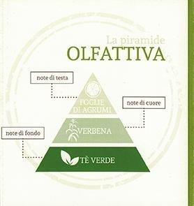 mediterran green