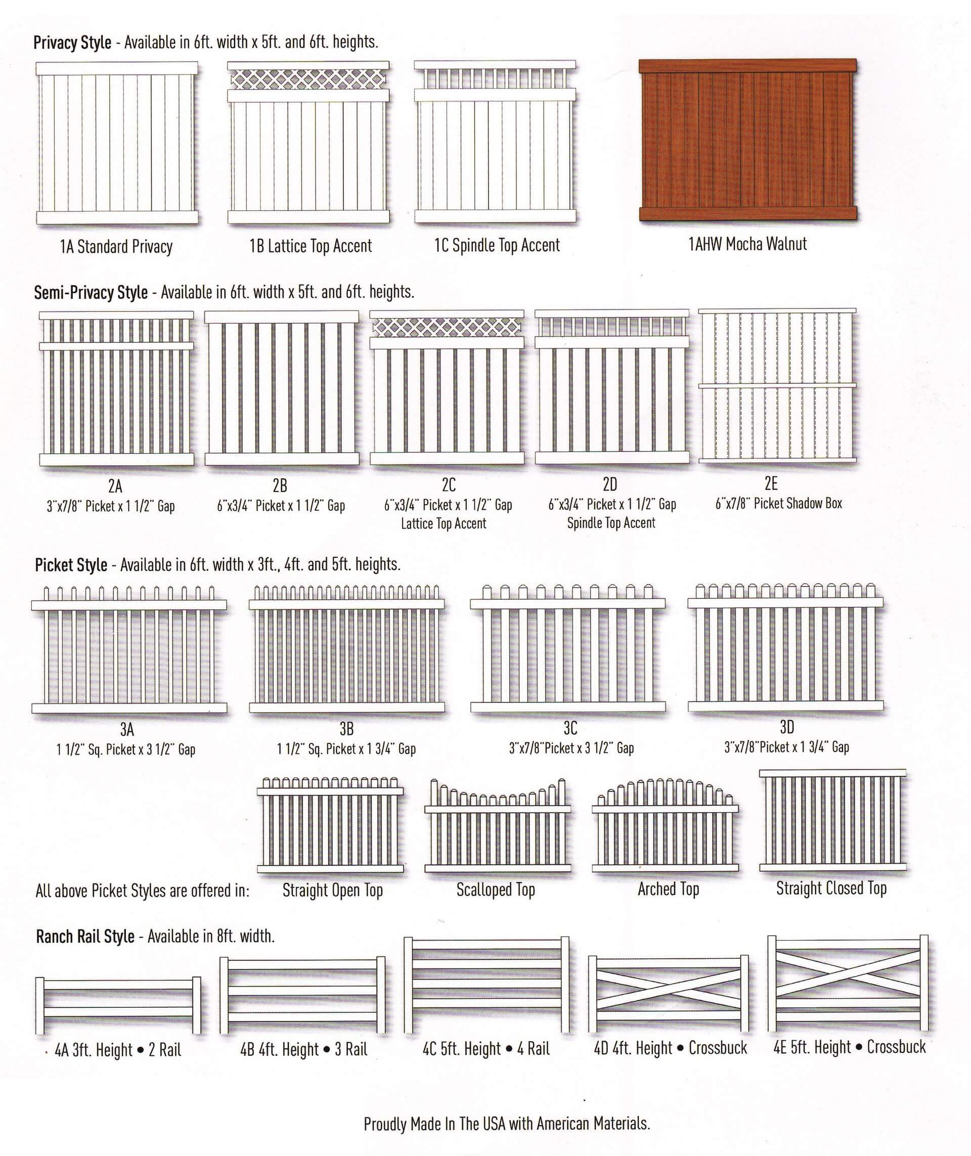 Ranch style vinyl fencing for new homeowners what should