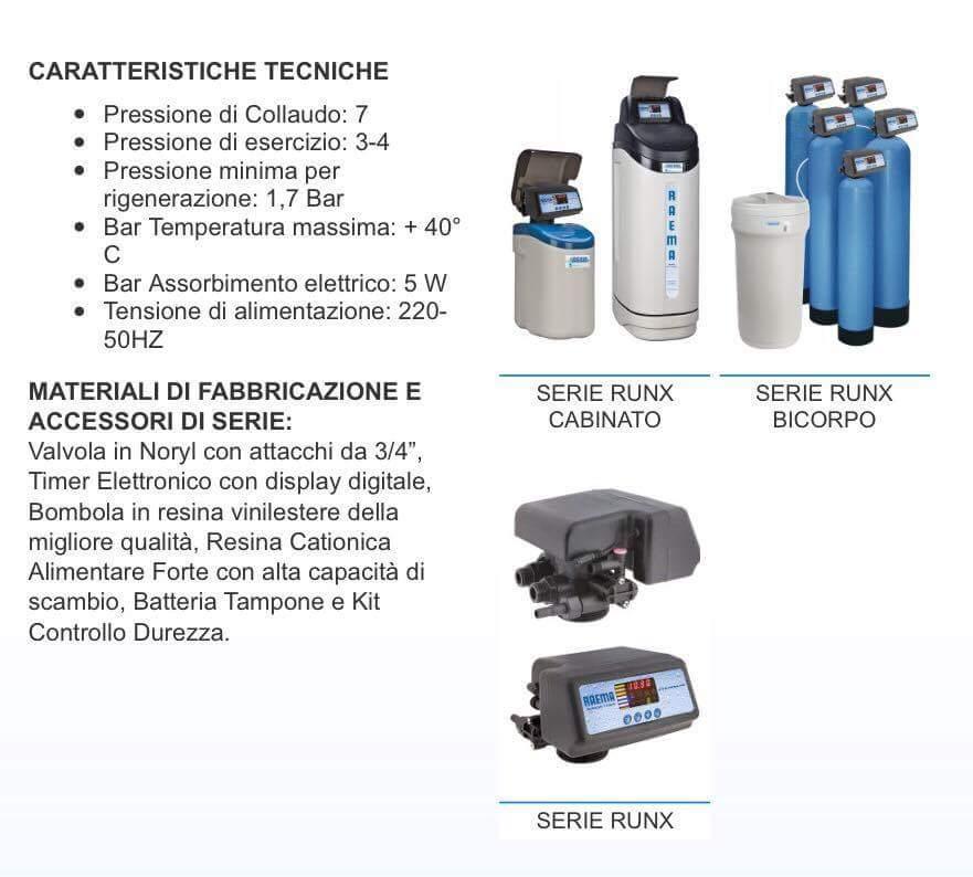 Serie HR-Runx