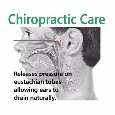 Chiropractic Care relieves fluid and ear pain
