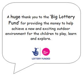 Lottery fund Website Advert