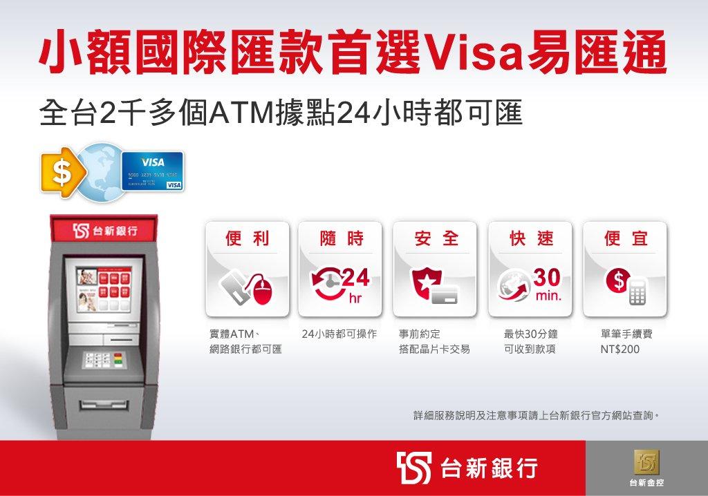台新銀行-國際匯款(DM)