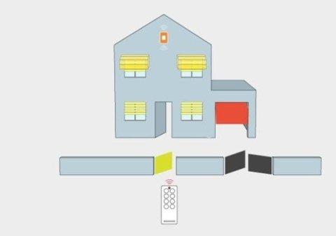 Sistemi di allarme automatici