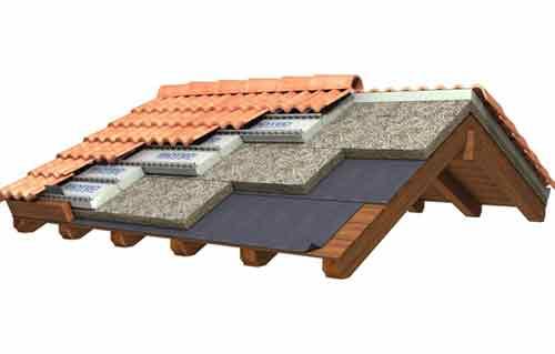 Strati di tetto coibentato