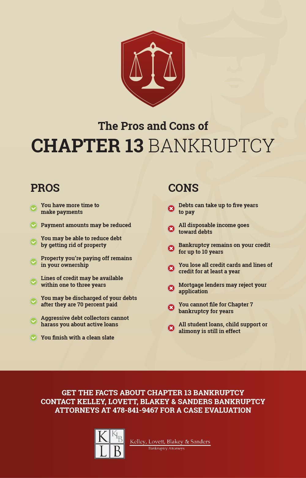 what you can lose when filing for bankruptcy in georgia