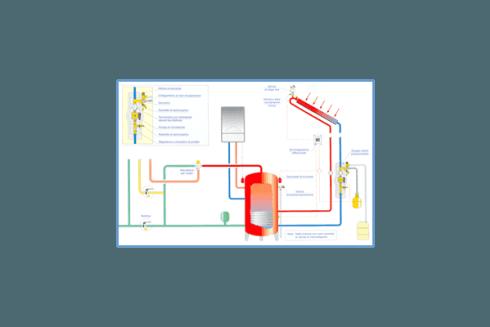 Schema di un impianto a pannelli solari.