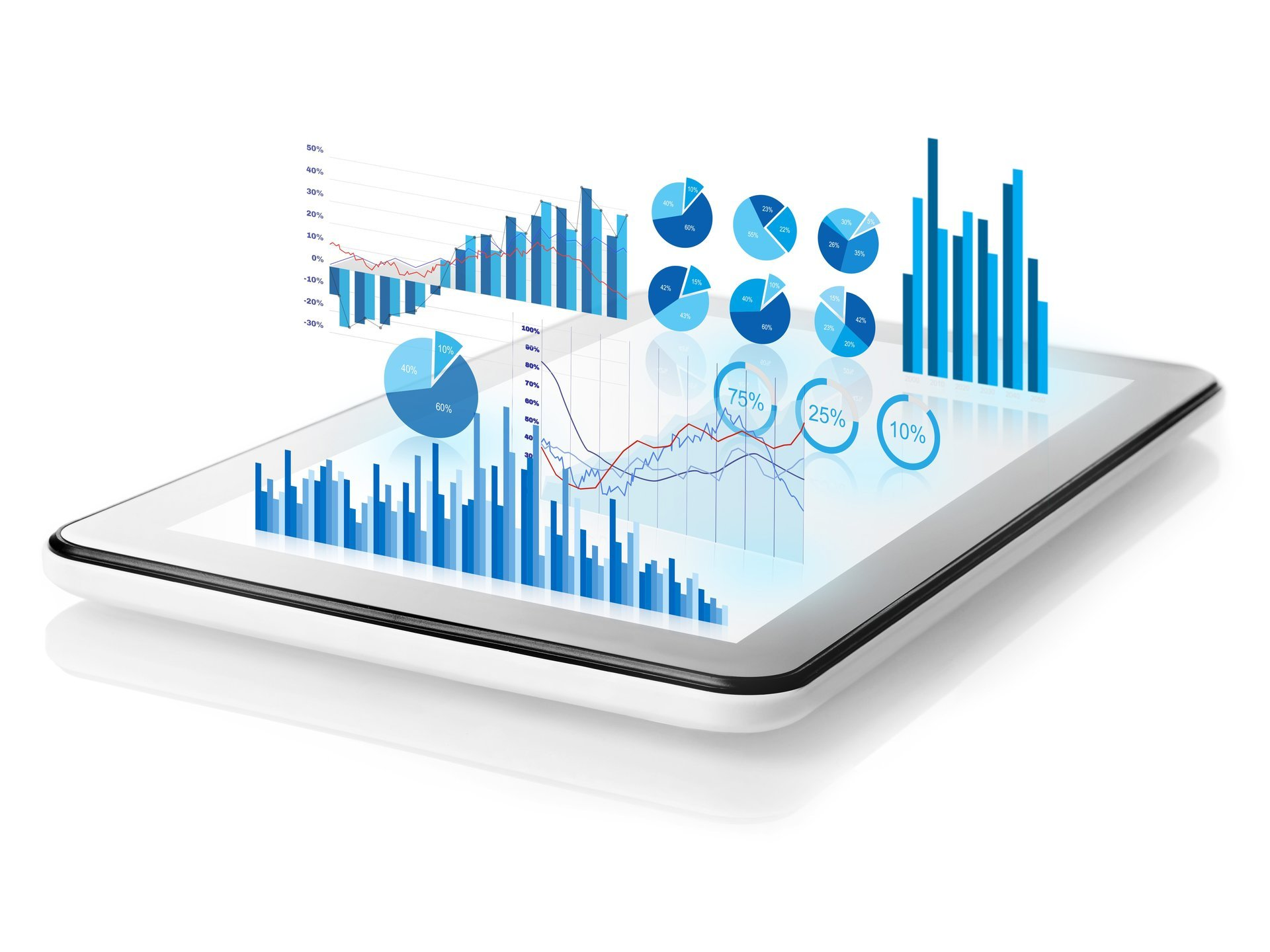 example visualisation of chart analysis