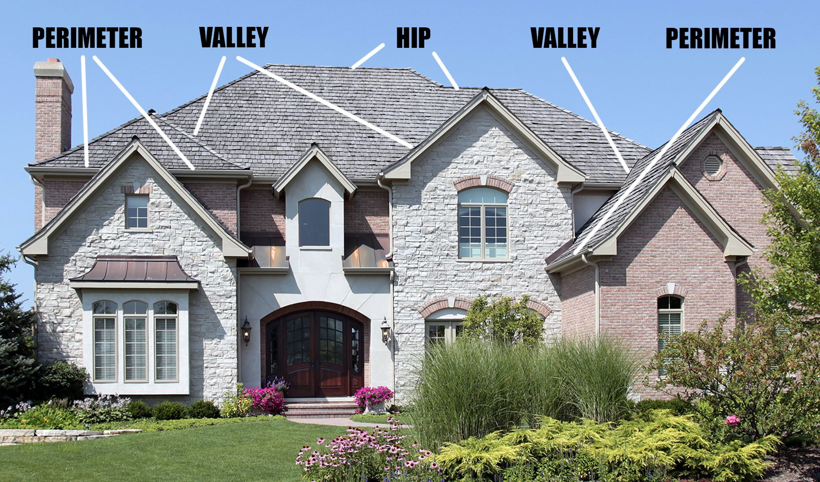 Hip, Valley and Gable Roof water solutions