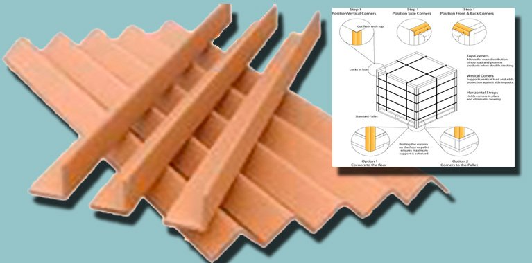ipack australia cardboard corner protectors