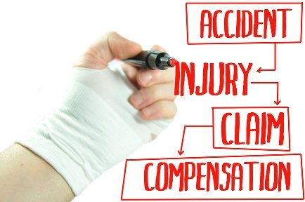Lake City Personal Injury Lawyer