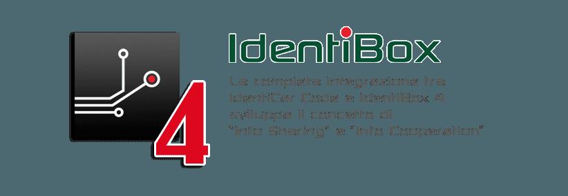 identibox