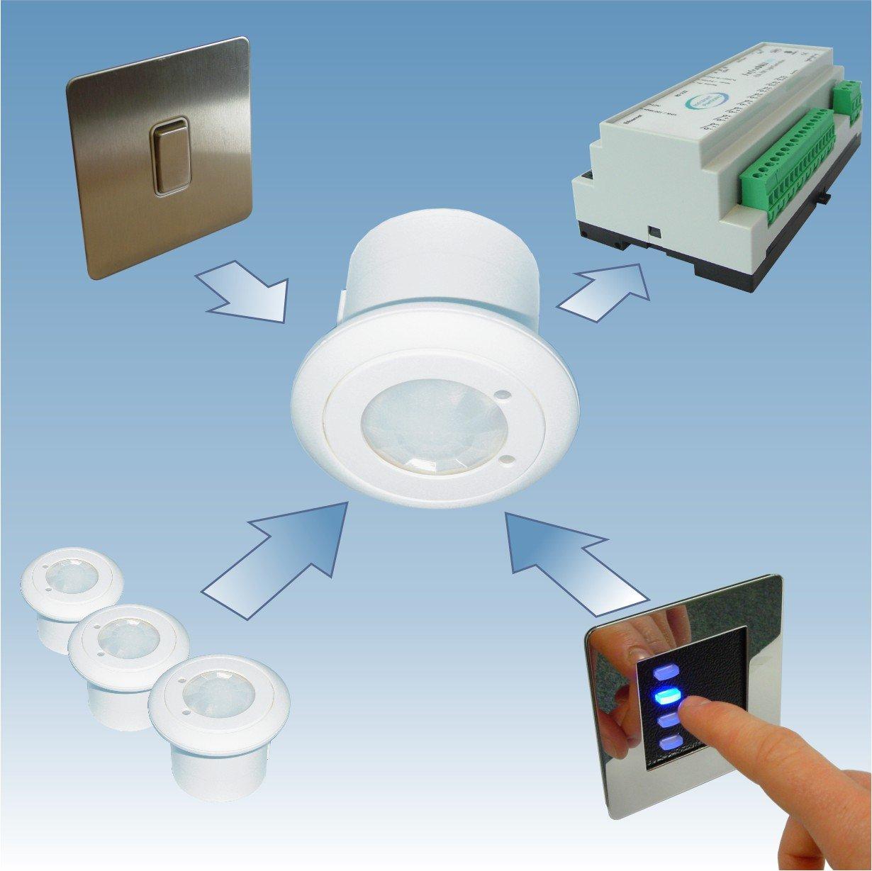 InfraSENSE Solution 2011