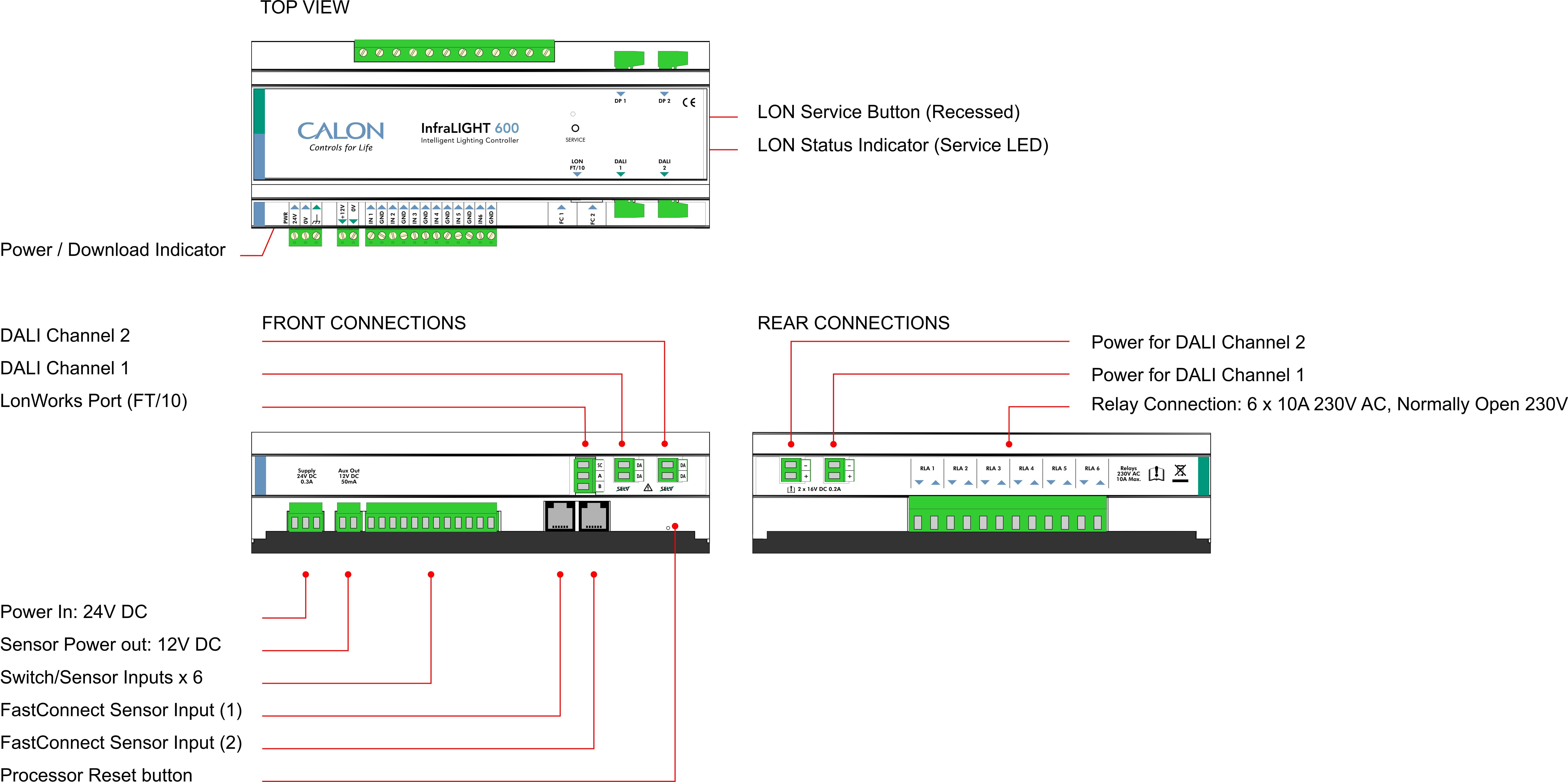 InfraLIGHT 600 lighting control