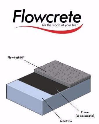 rivestimento flowcrete