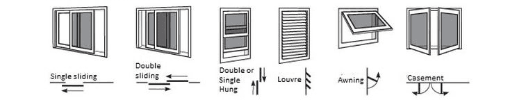 PROMESH Security Screen Window Types