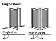 PROMESH Hinged Security Door Types