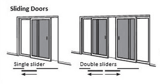 PROMESH Sliding Security Door Types