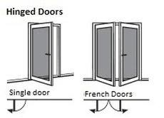 GRIDLOC Hinged Security Door Types