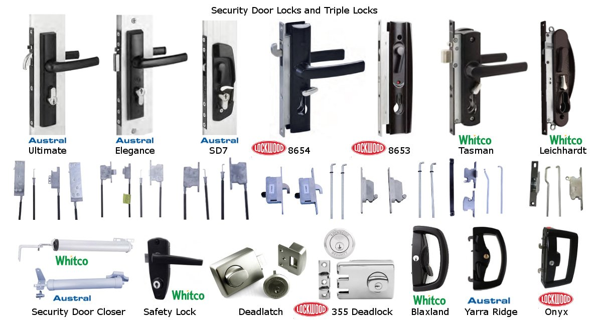 How Much Are Security Doors In Perth