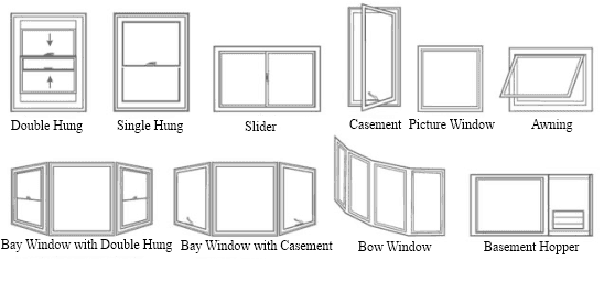 Door installation windows home vinyl storm for Different types of house windows