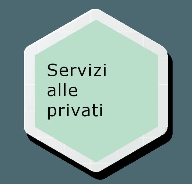 servizi-ai-privati