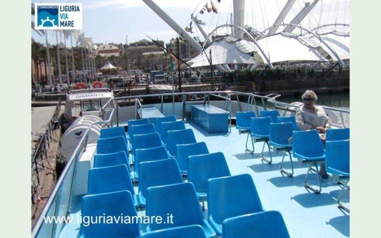 excursions in Liguria