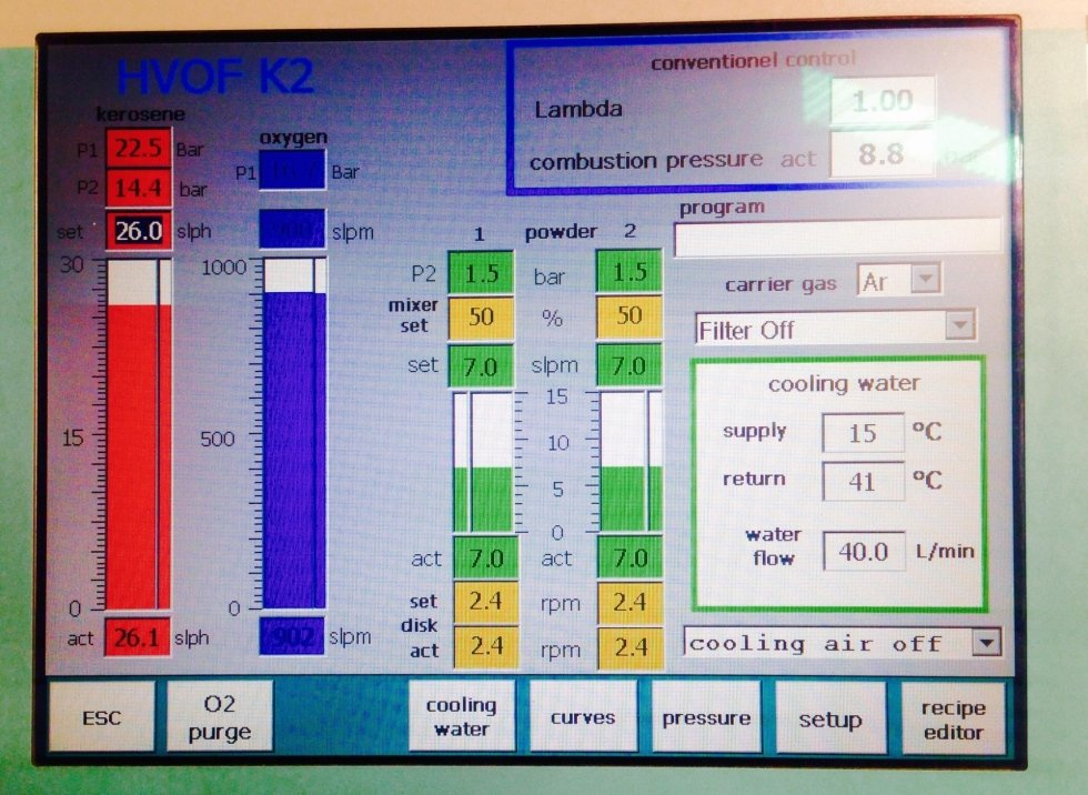 HVOF systems control panel